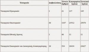 opengov+-+statistics